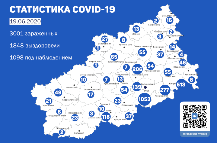 Число заразившихся коронавирусом в Тверской области превысило 3000 человек
