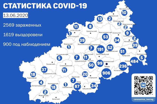 Данные по коронавирусу в Тверской области на 13 июня: заболевших в 10 раз больше, чем выздоровевших