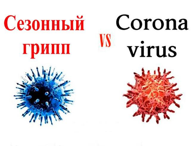 COVID-19 в разы опаснее гриппа
