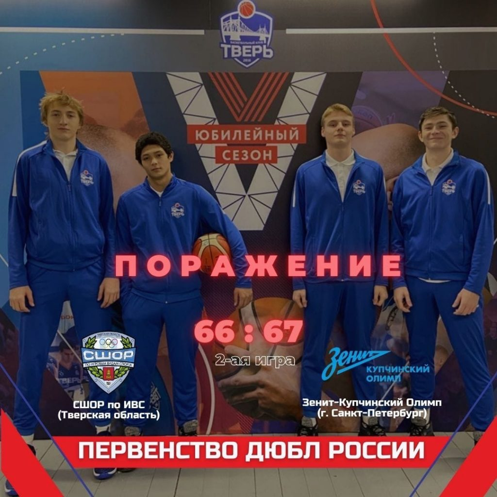 Молодёжка БК «Тверь» стартовала в первенстве баскетбольной лиги