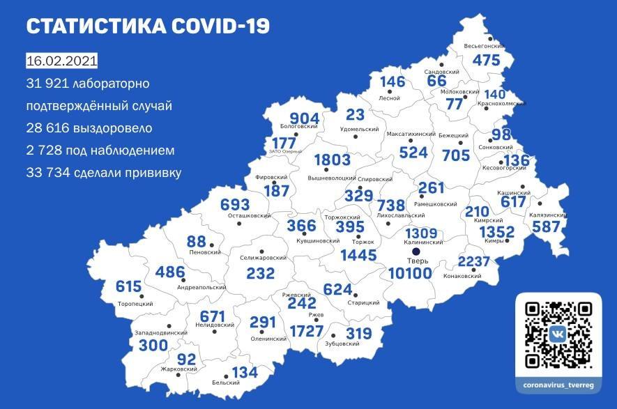 Почему летальность от коронавируса в Тверской области не снижается?